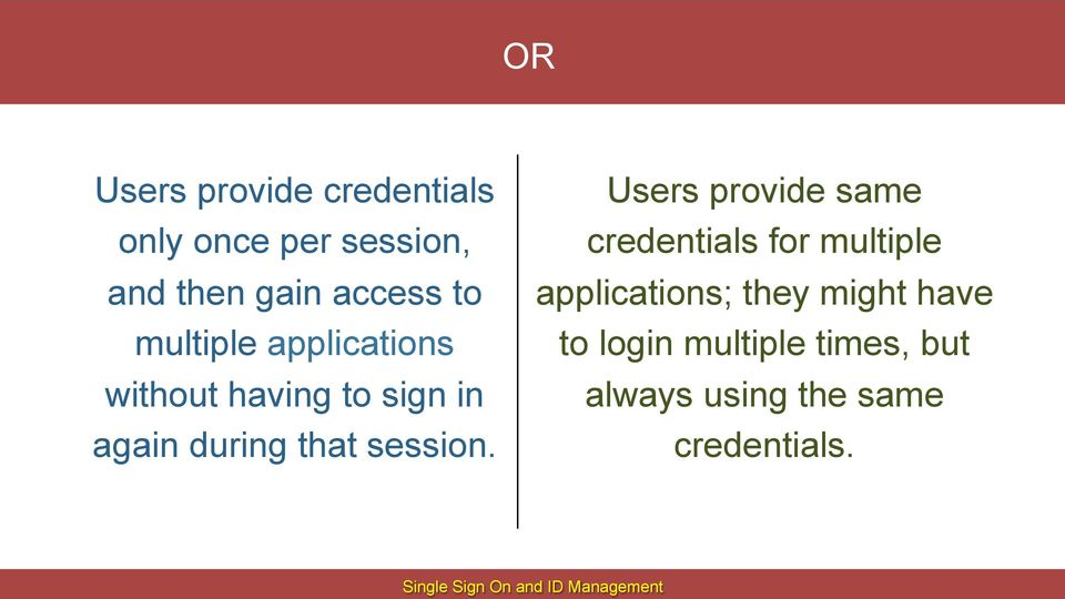 Users provide same credentials for multiple applications; they might have to login