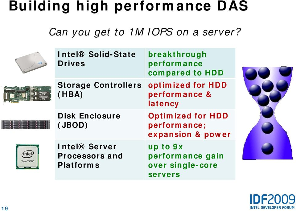Processors and Platforms breakthrough performance compared to HDD optimized for HDD