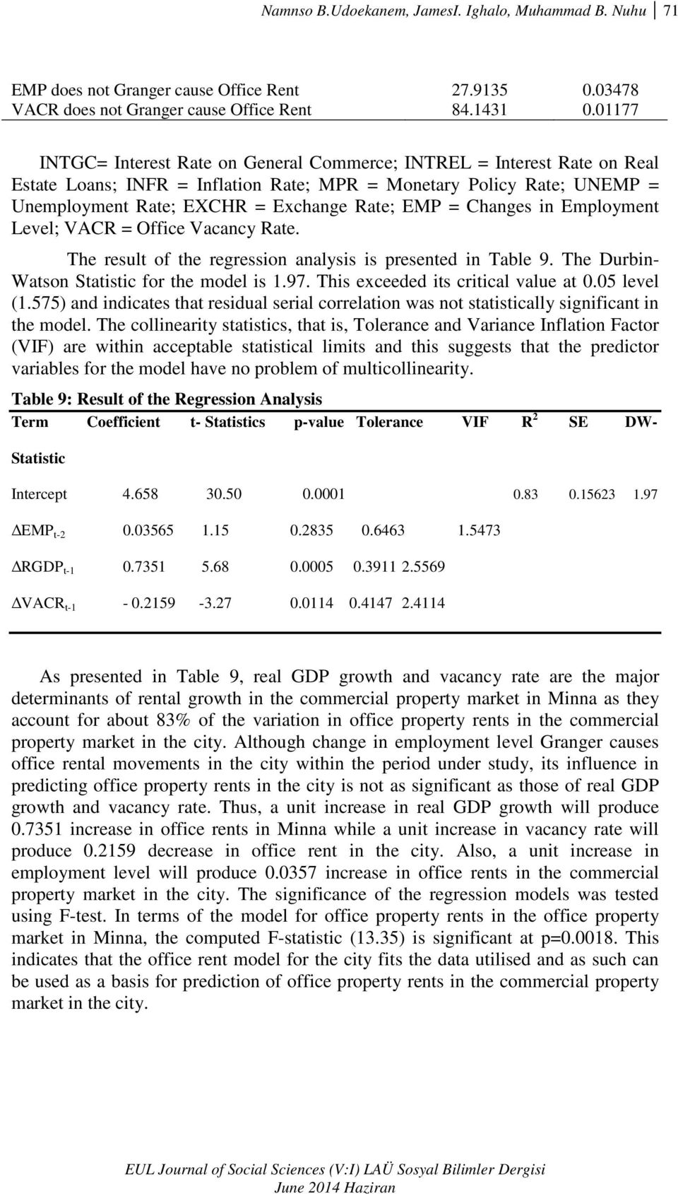 Changes in Employment Level; VACR = Office Vacancy Rate. The result of the regression analysis is presented in Table 9. The Durbin- Watson Statistic for the model is 1.97.