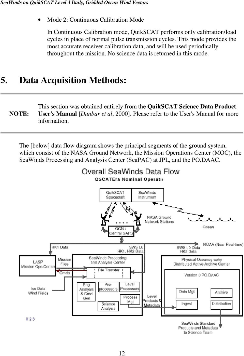 Data Acquisition Methods: NOTE: This section was obtained entirely fro the QuikSCAT Science Data Product User's Manual [Dunbar et al, 2000].