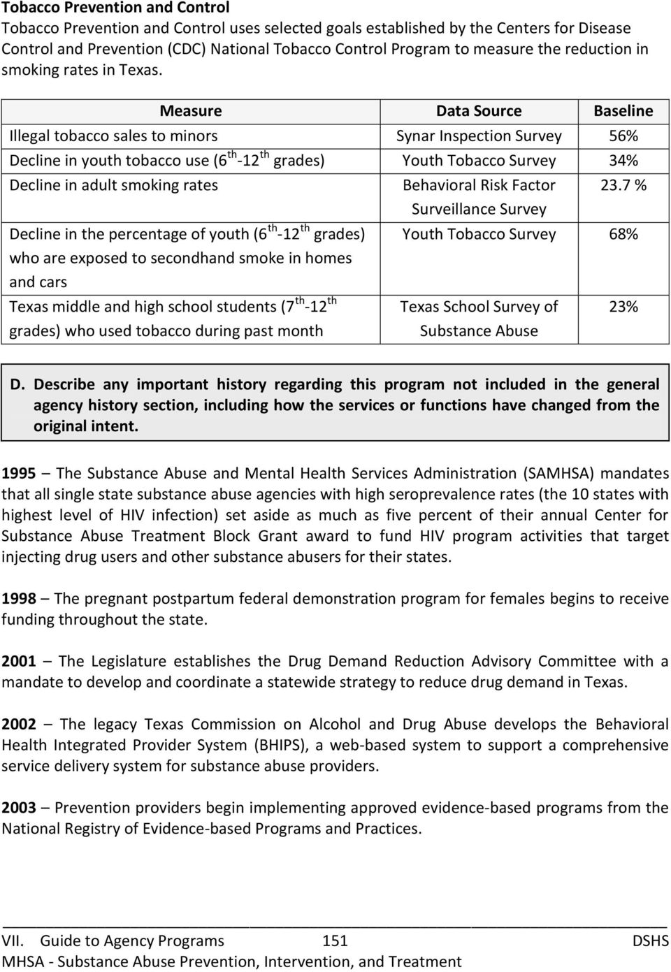 Measure Data Source Baseline Illegal tobacco sales to minors Synar Inspection Survey 56% Decline in youth tobacco use (6 th -12 th grades) Youth Tobacco Survey 34% Decline in adult smoking rates