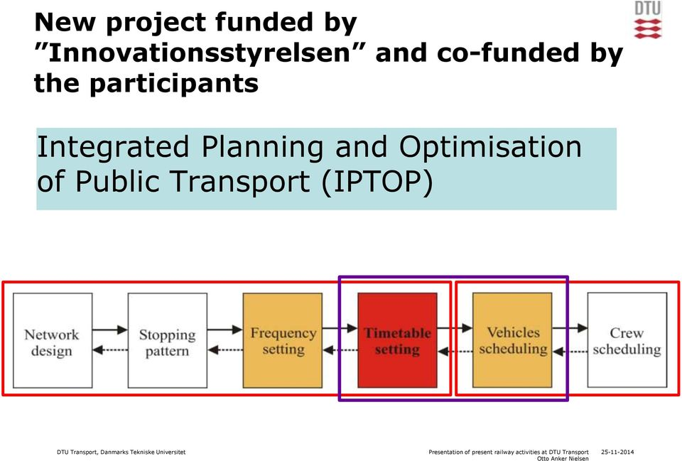 the participants Integrated Planning