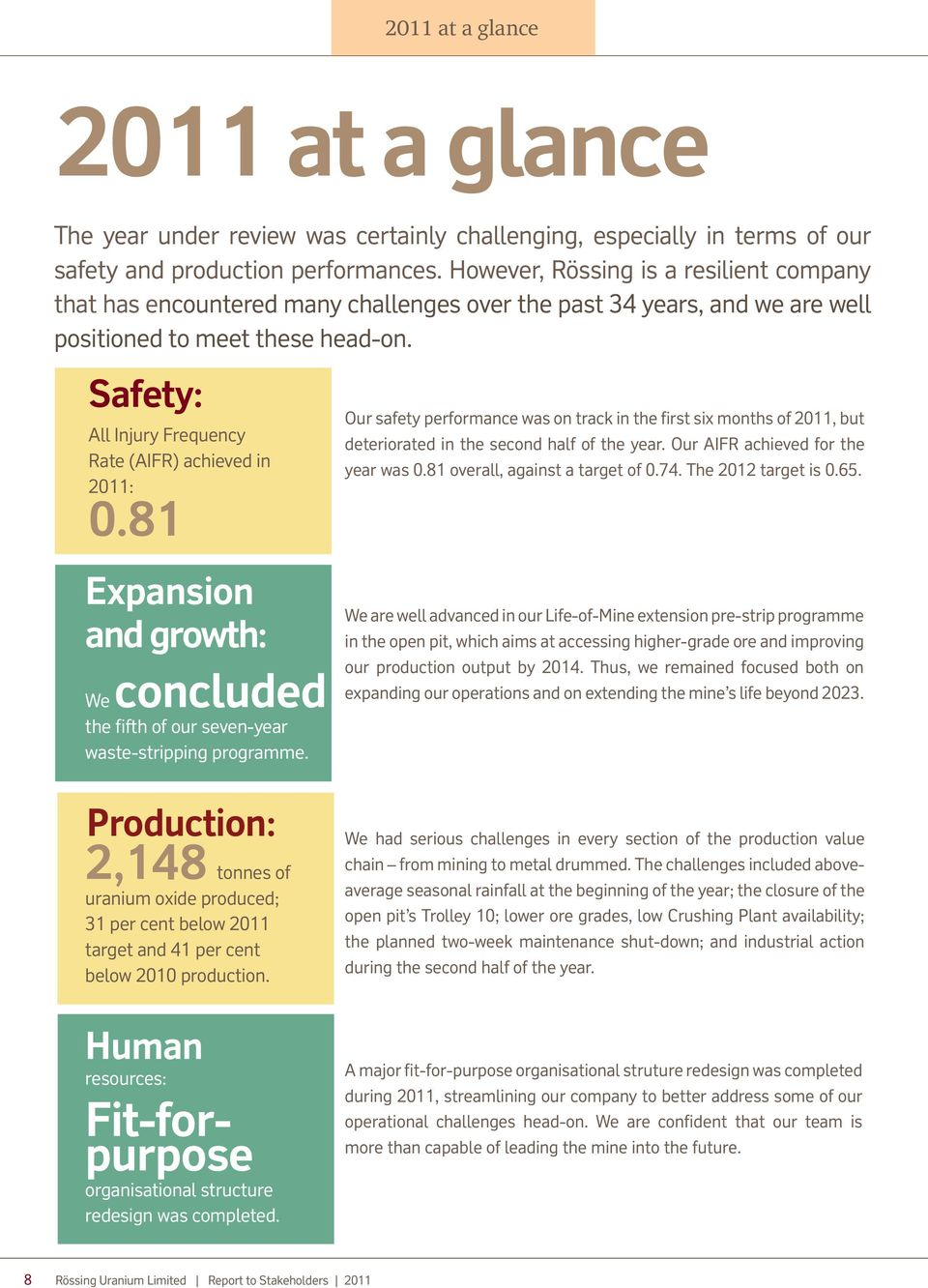 Safety: All Injury Frequency Rate (AIFR) achieved in 2011: 0.81 Expansion and growth: We concluded the fifth of our seven-year waste-stripping programme.
