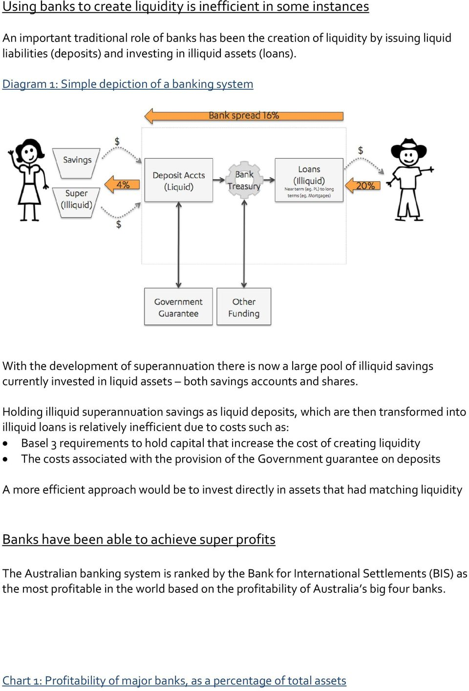 Diagram 1: Simple depiction of a banking system With the development of superannuation there is now a large pool of illiquid savings currently invested in liquid assets both savings accounts and