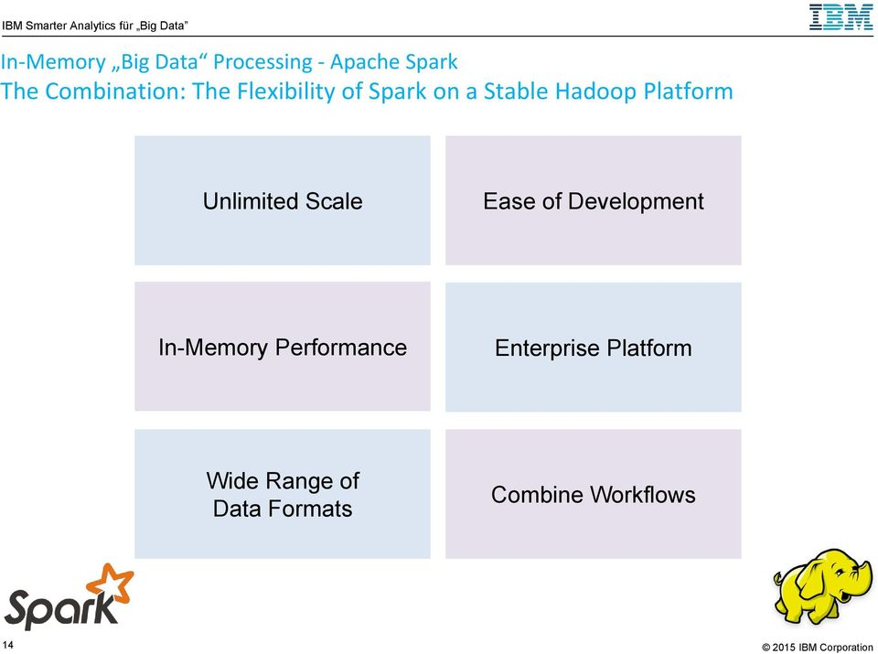 Platform Unlimited Scale Ease of Development In-Memory