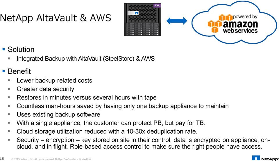 protect PB, but pay for TB. Cloud storage utilization reduced with a 10-30x deduplication rate.