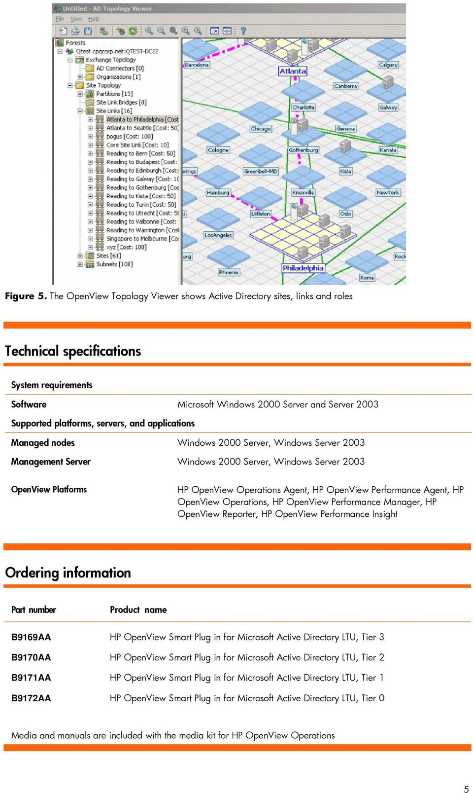 servers, and applications Managed nodes Windows 2000 Server, Windows Server 2003 Management Server Windows 2000 Server, Windows Server 2003 OpenView Platforms HP OpenView Operations Agent, HP