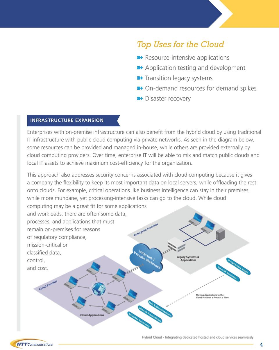 As seen in the diagram below, some resources can be provided and managed in-house, while others are provided externally by cloud computing providers.