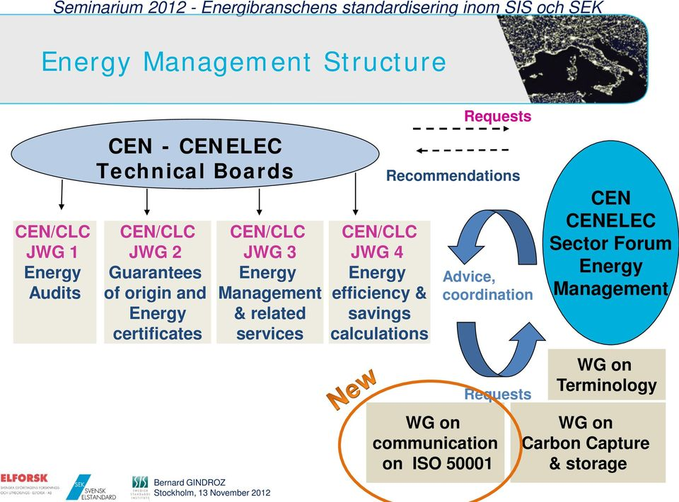4 Energy efficiency & savings calculations Requests Recommendations Advice, coordination Requests WG on