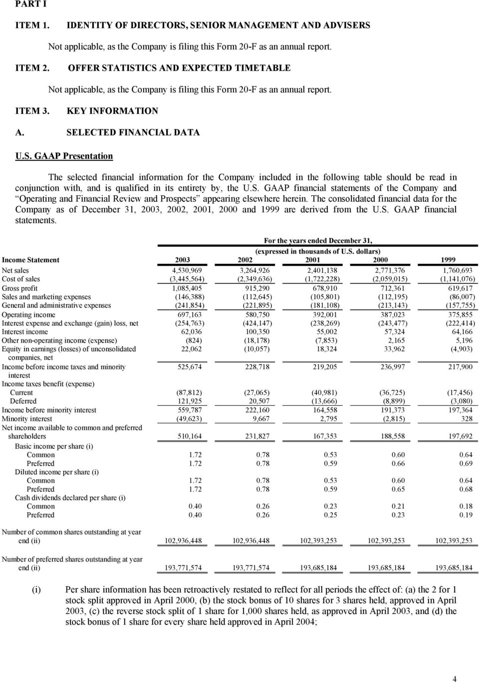 S. GAAP financial statements of the Company and Operating and Financial Review and Prospects appearing elsewhere herein.