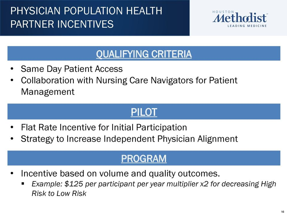 Initial Participation Strategy to Increase Independent Physician Alignment PROGRAM Incentive based on