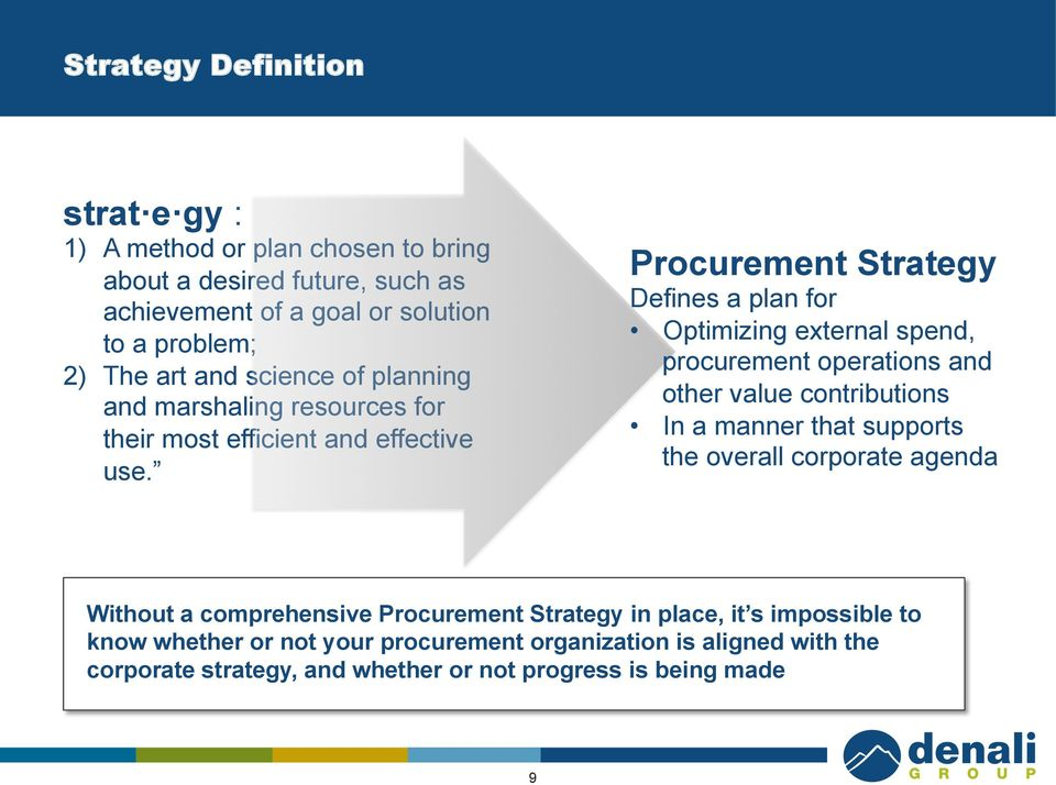 Procurement Strategy Defines a plan for Optimizing external spend, procurement operations and other value contributions In a manner that supports the overall