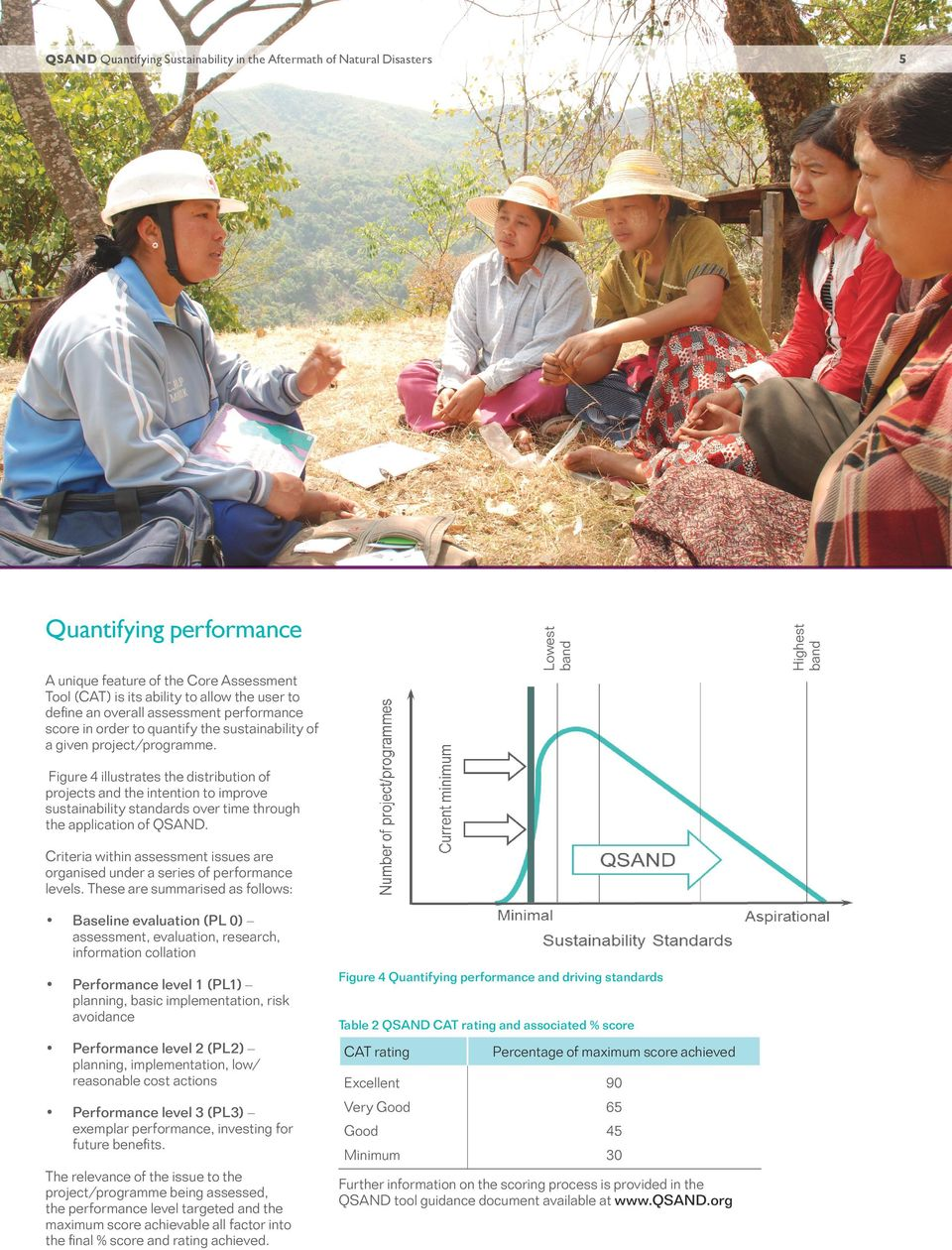 Figure 4 illustrates the distribution of projects and the intention to improve sustainability standards over time through the application of QSAND.