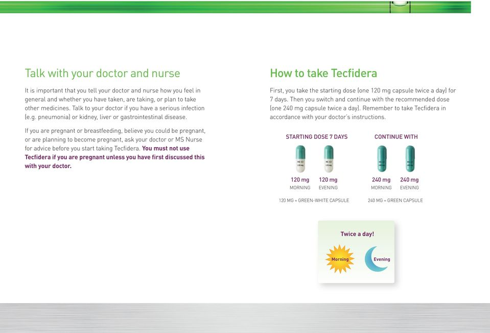 How to take Tecfidera First, you take the starting dose (one 120 mg capsule twice a day) for 7 days. Then you switch and continue with the recommended dose (one 240 mg capsule twice a day).