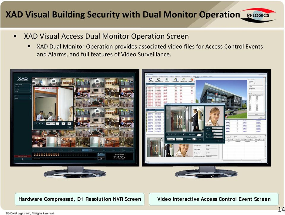 for Access Control Events and Alarms, and full features of Video Surveillance.