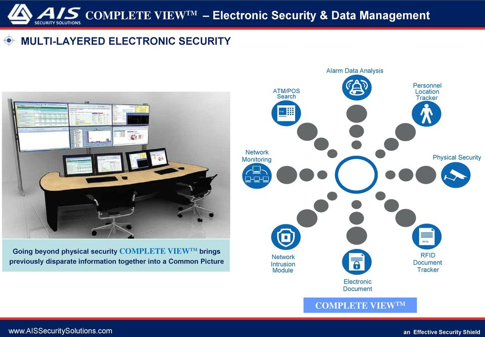 Going beyond physical security COMPLETE VIEW brings previously disparate information together into