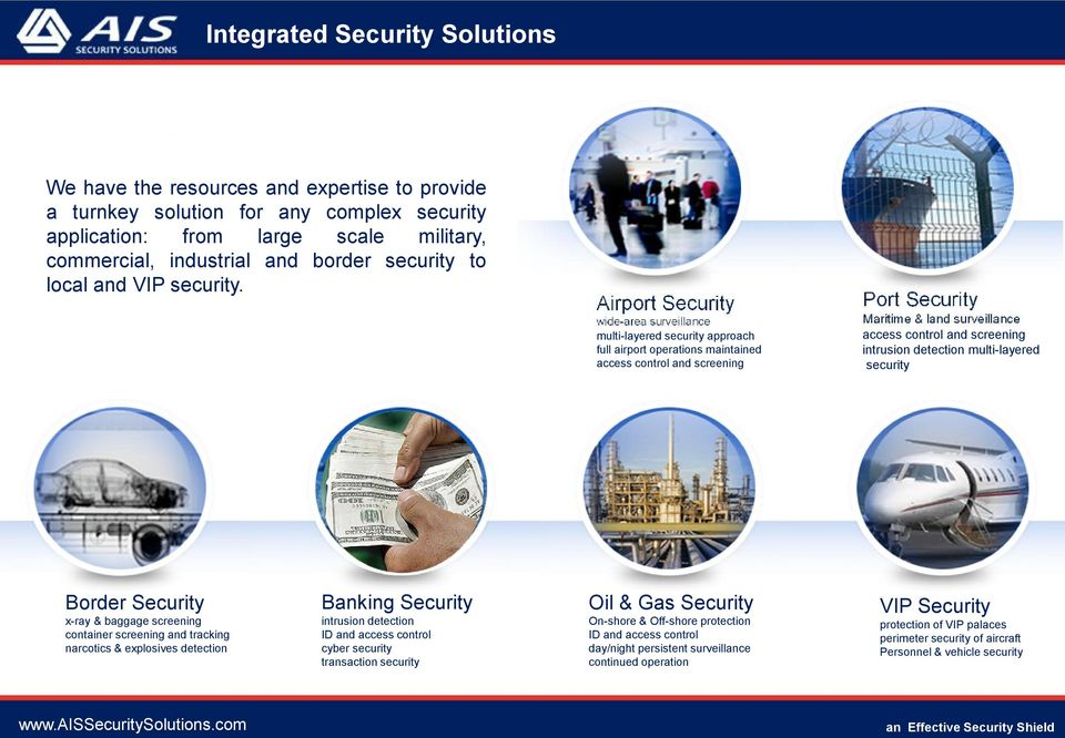 Airport Security wide-area surveillance multi-layered security approach full airport operations maintained access control and screening Border Security Banking Security Oil & Gas Security x-ray &