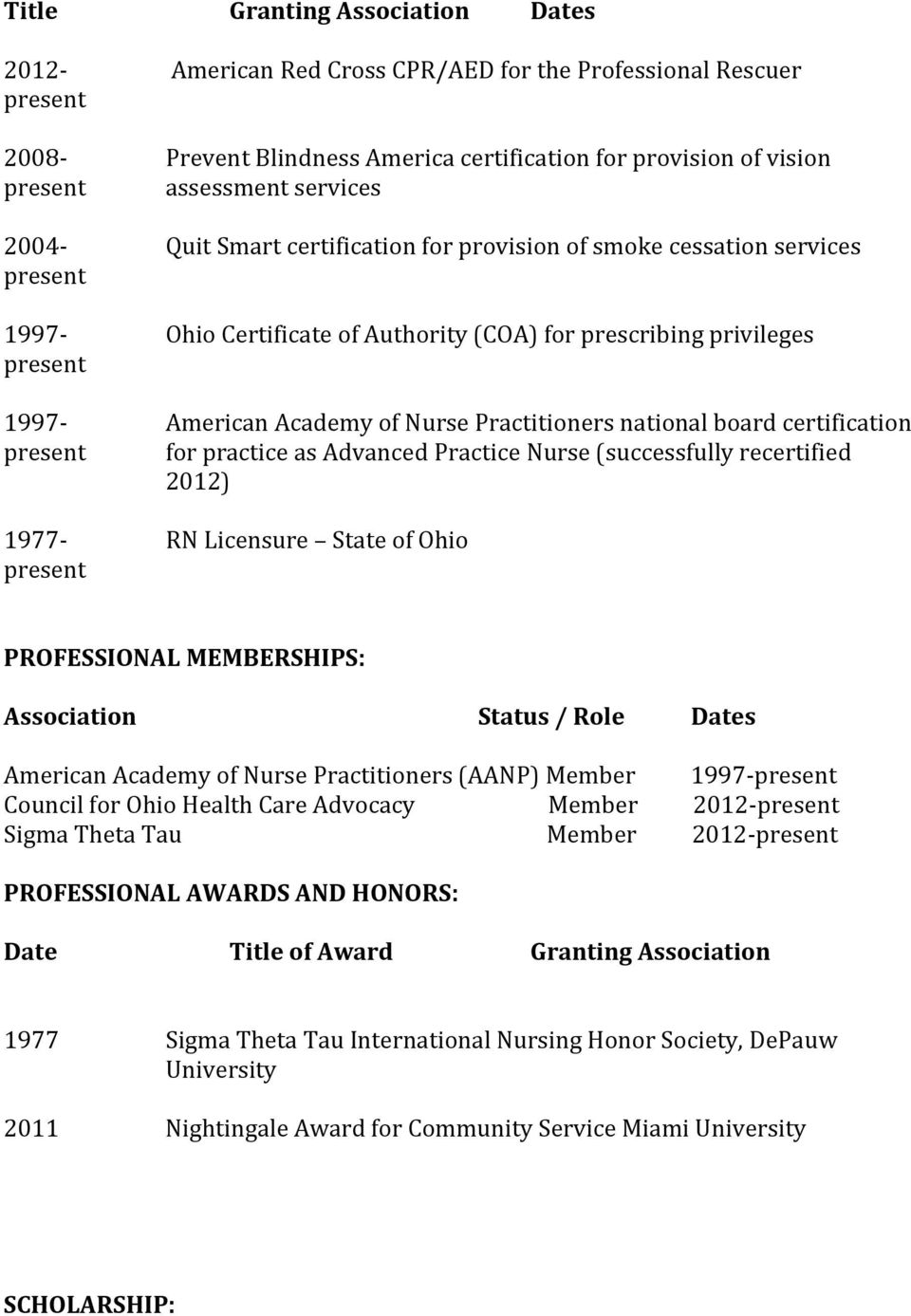 certification for practice as Advanced Practice Nurse (successfully recertified 2012) RN Licensure State of Ohio PROFESSIONAL MEMBERSHIPS: Association Status / Role Dates American Academy of Nurse