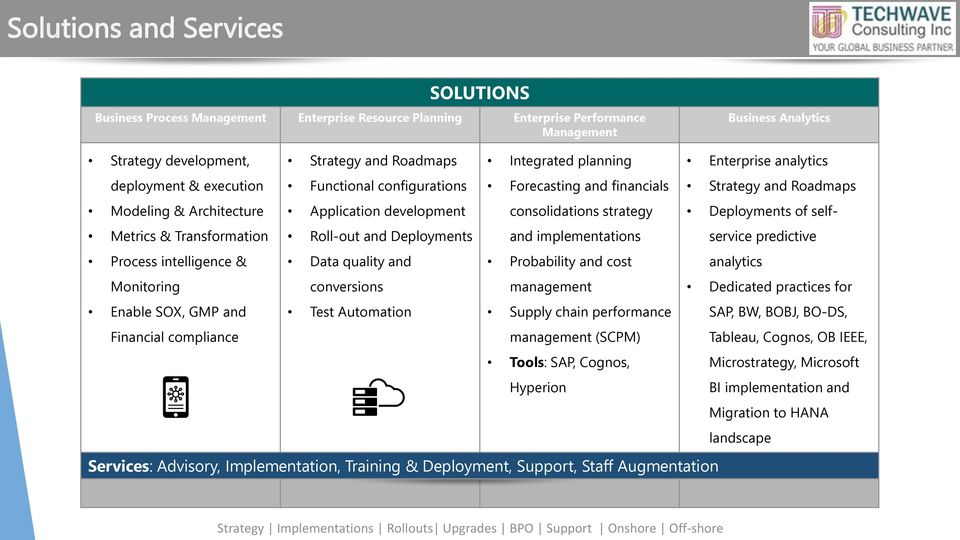 Deployments of self- Metrics & Transformation Roll-out and Deployments and implementations service predictive Process intelligence & Data quality and Probability and cost analytics Monitoring