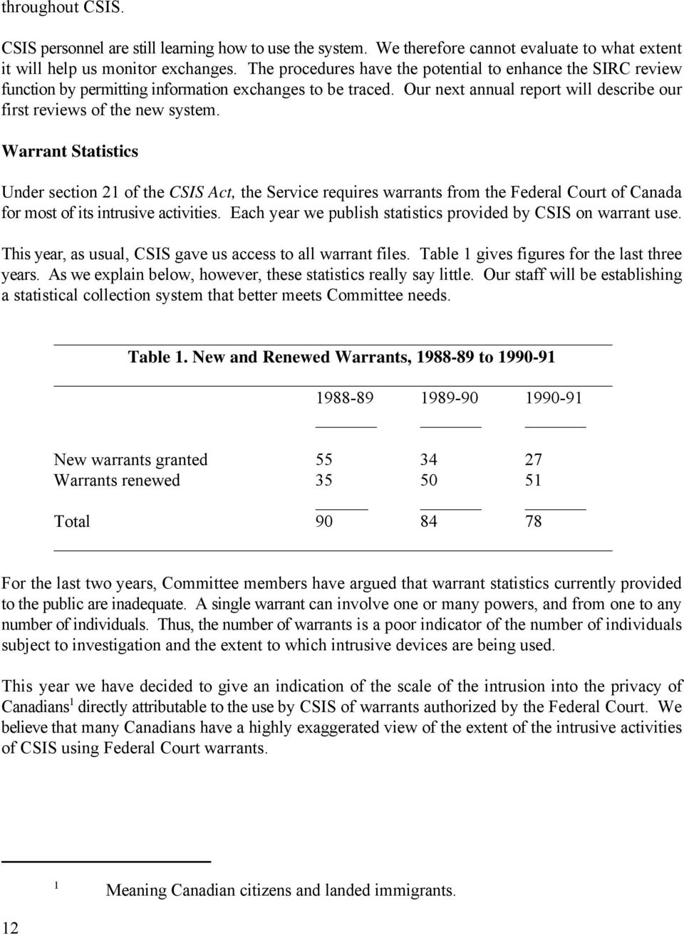 Warrant Statistics Under section 21 of the CSIS Act, the Service requires warrants from the Federal Court of Canada for most of its intrusive activities.