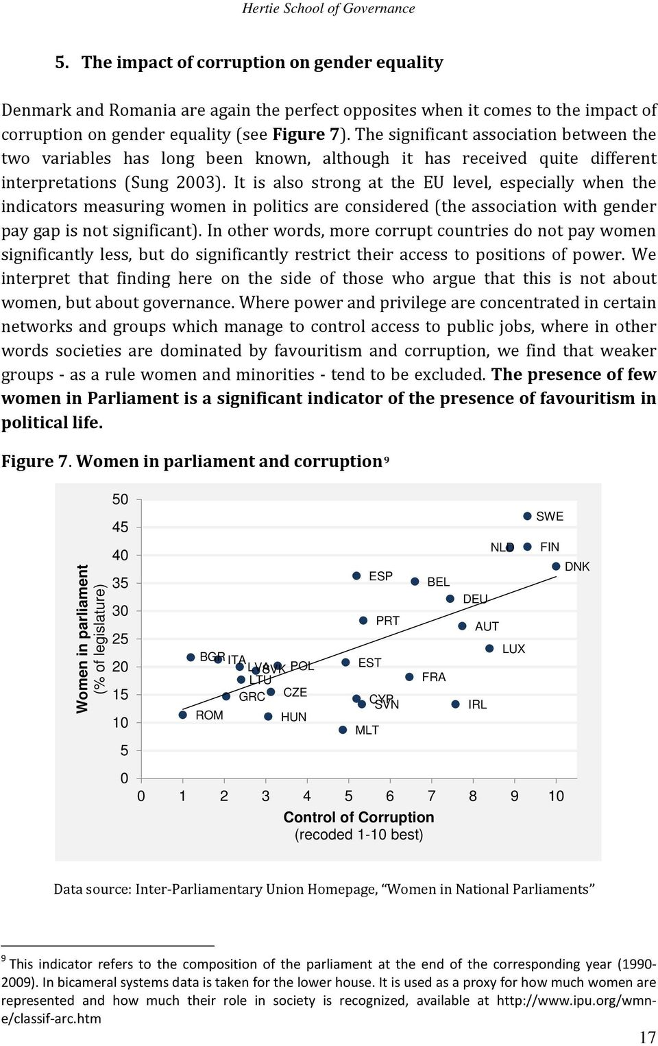 It is also strong at the EU level, especially when the indicators measuring women in politics are considered (the association with gender pay gap is not significant).