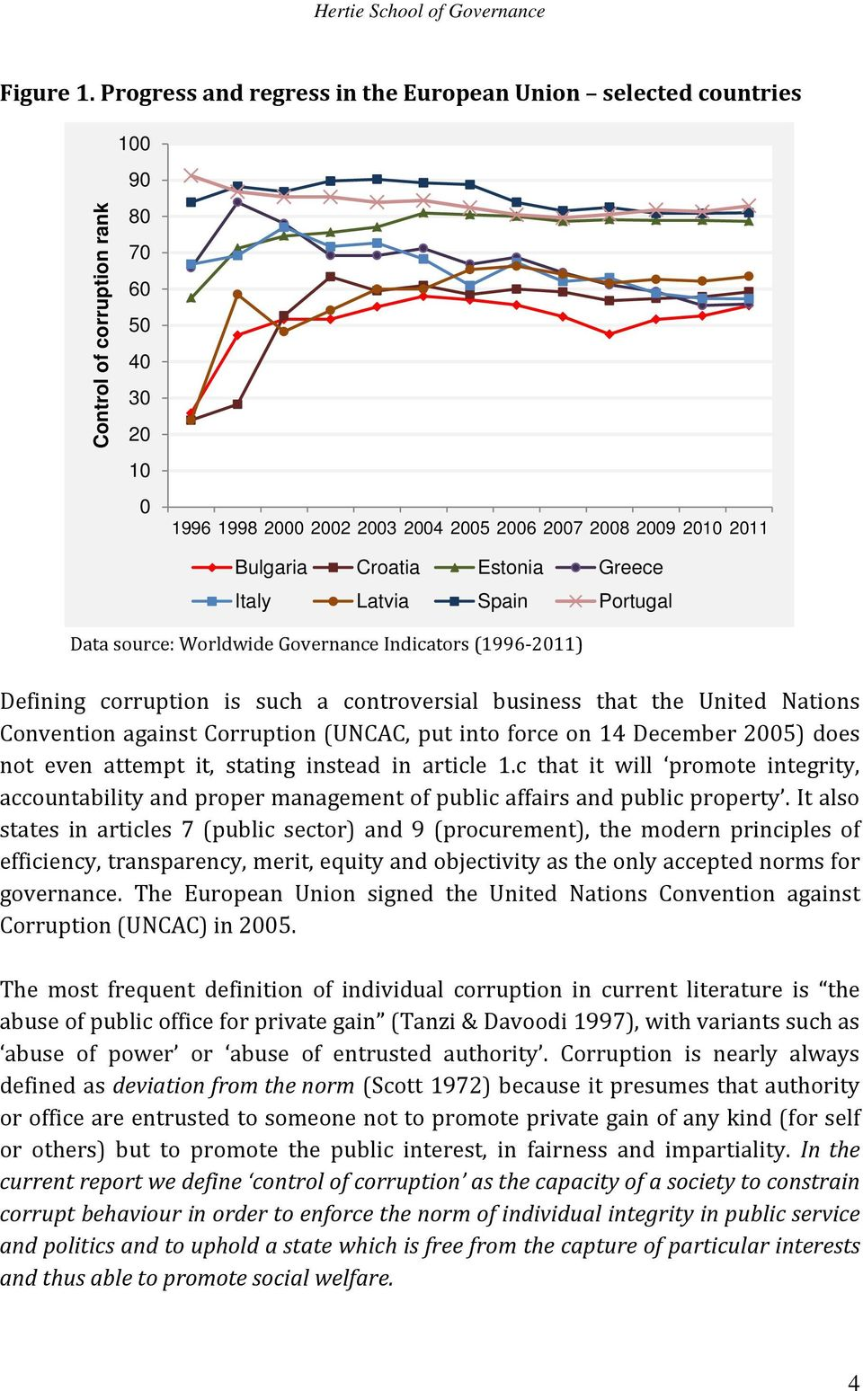 Croatia Estonia Greece Italy Latvia Spain Portugal Data source: Worldwide Governance Indicators (1996-2011) Defining corruption is such a controversial business that the United Nations Convention