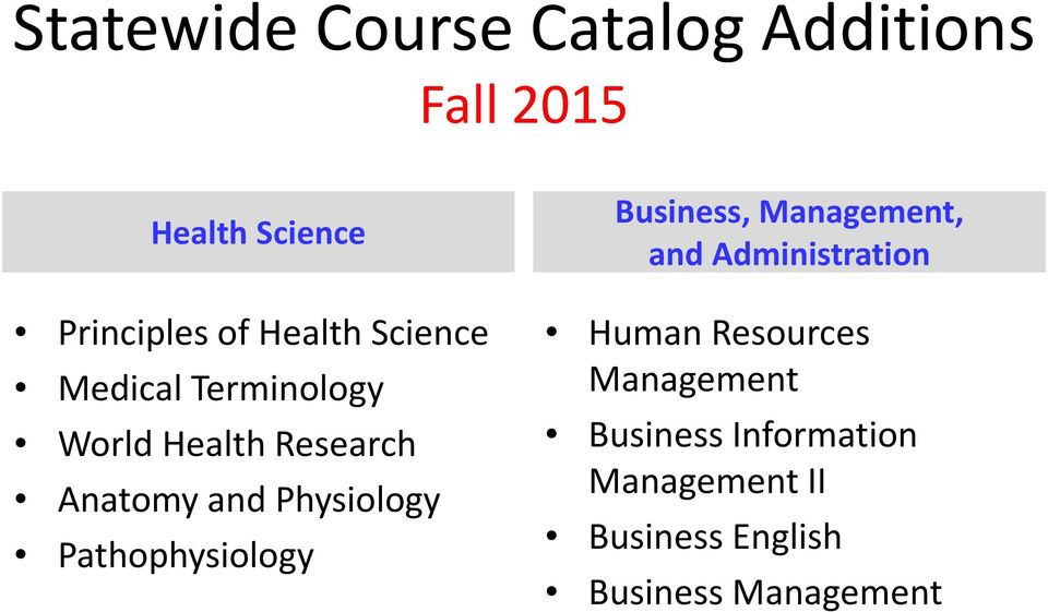 Physiology Pathophysiology Business, Management, and Administration Human