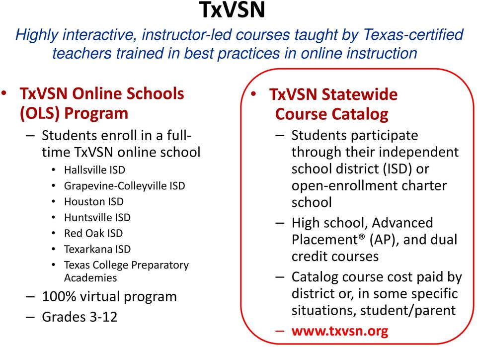 Preparatory Academies 100% virtual program Grades 3-12 TxVSN Statewide Course Catalog Students participate through their independent school district (ISD) or