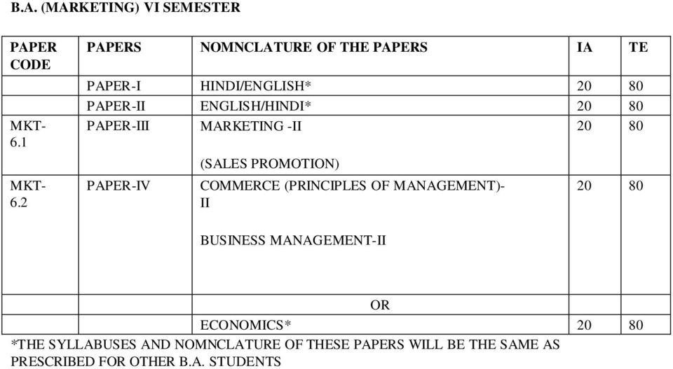 PAPER-III MARKETING -II PAPER-IV (SALES PROMOTION) COMMERCE (PRINCIPLES OF MANAGEMENT)- II
