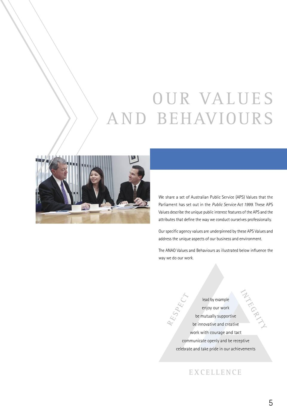 Our specific agency values are underpinned by these APS Values and address the unique aspects of our business and environment.