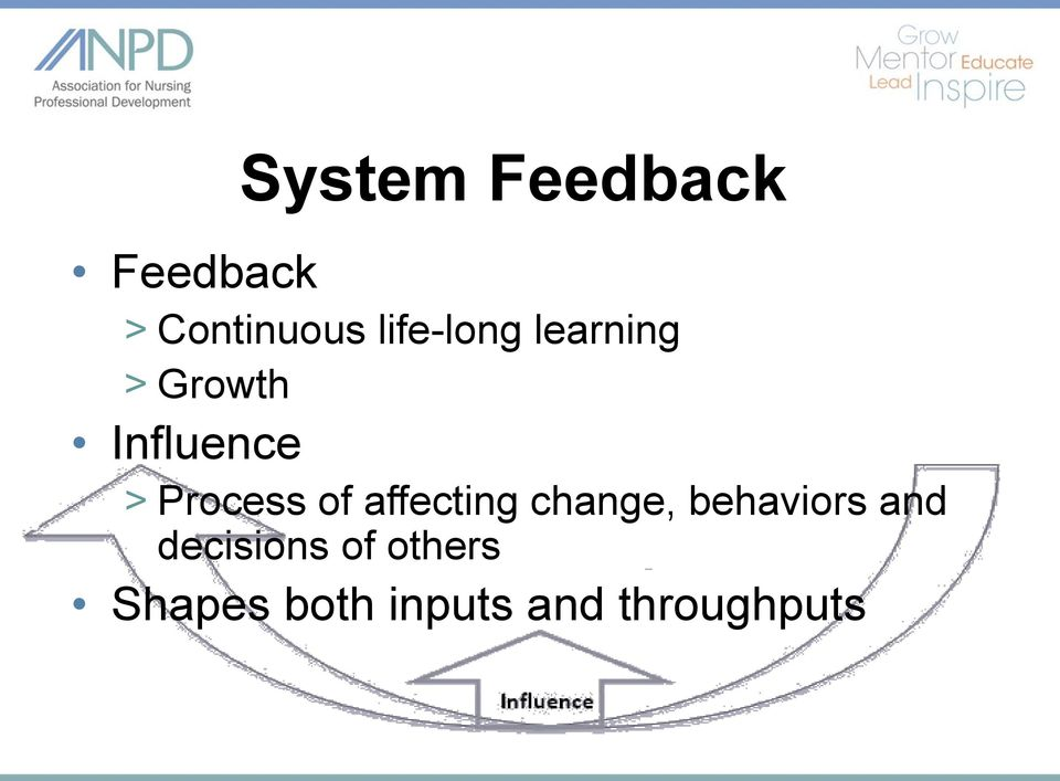 Process of affecting change, behaviors and
