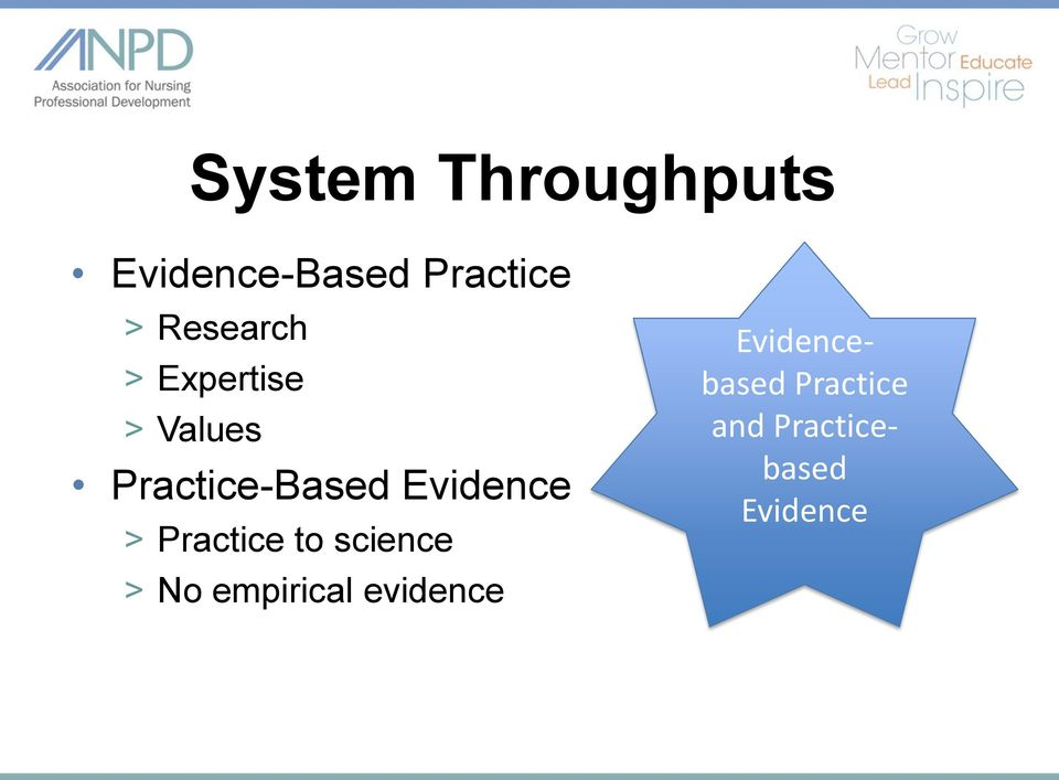 Evidence > Practice to science > No empirical