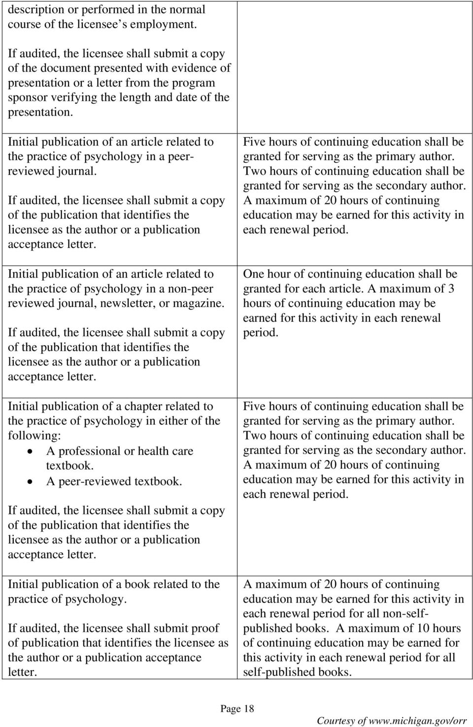 Initial publication of an article related to the practice of psychology in a peerreviewed journal.