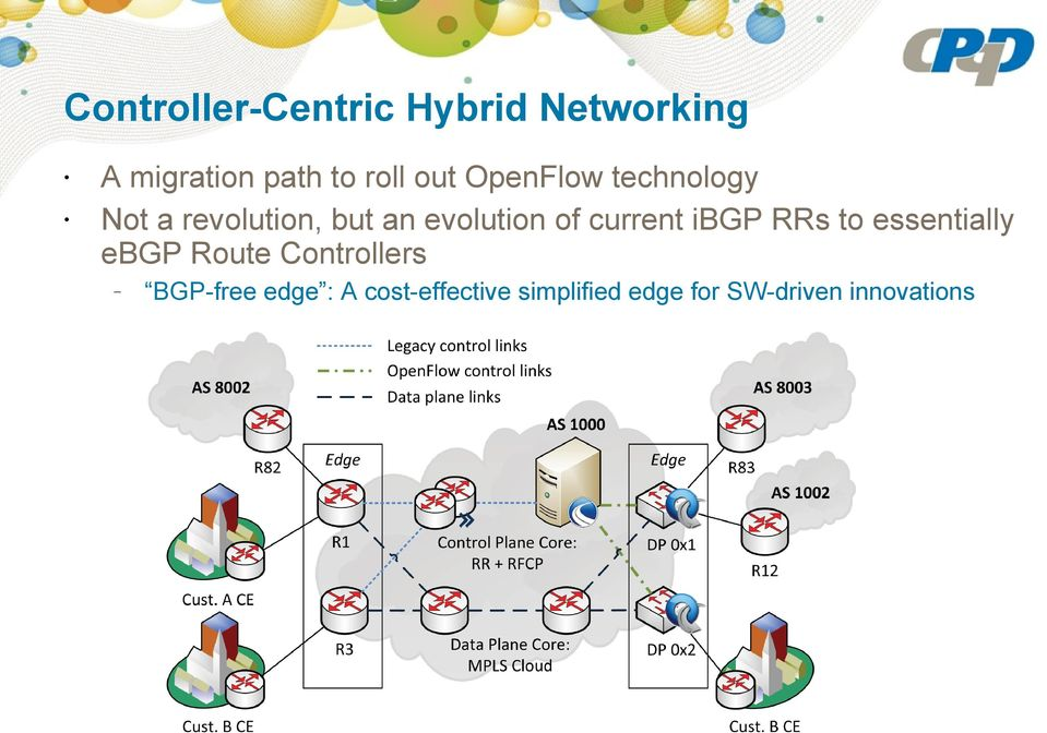 current ibgp RRs to essentially ebgp Route Controllers BGP-free