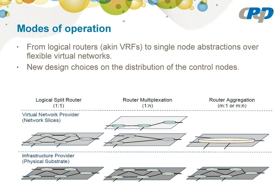 over flexible virtual networks.