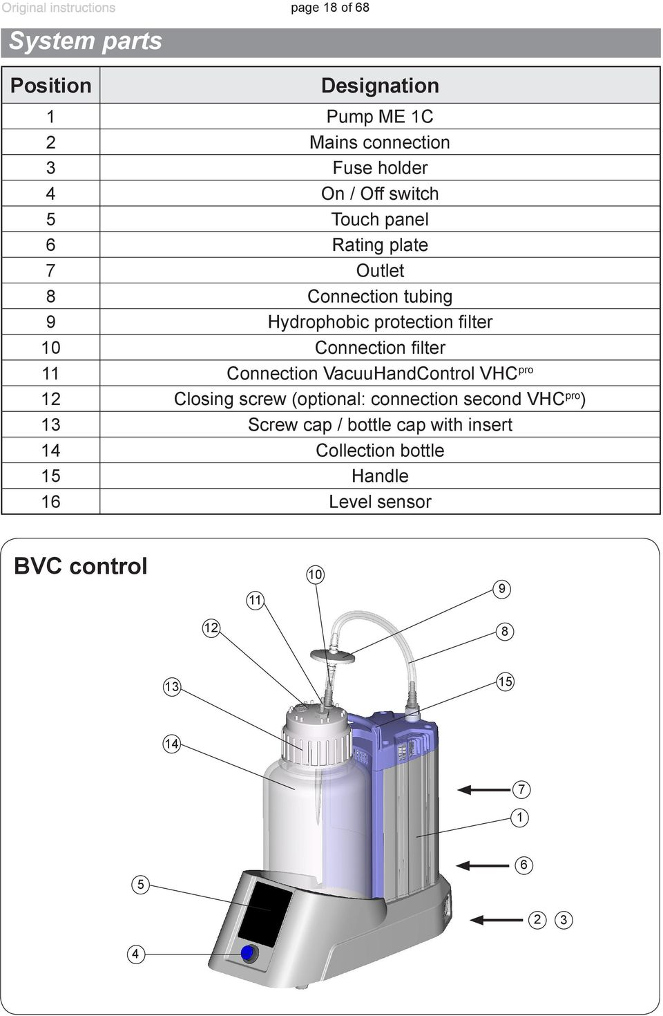 11 Connection VacuuHandControl VHC pro 12 Closing screw (optional: connection second VHC pro ) 13 Screw cap /