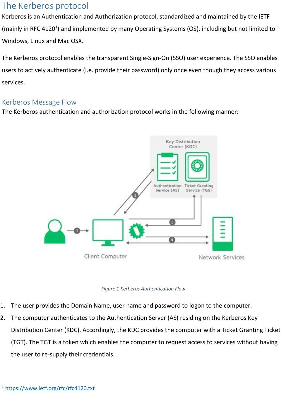 Kerberos Message Flow The Kerberos authentication and authorization protocol works in the following manner: Figure 1 Kerberos Authentication Flow 1.