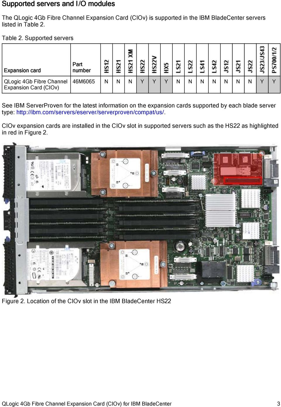 Supported servers Expansion card QLogic 4Gb Fibre Channel Expansion Card (CIOv) Part number 46M6065 N N N Y Y Y N N N N N N N Y Y See IBM ServerProven for the latest