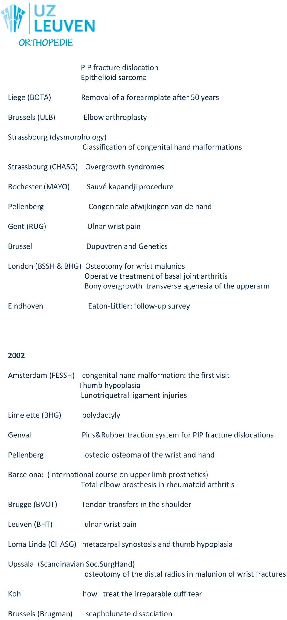 Genetics London (BSSH & BHG) Osteotomy for wrist malunios Operative treatment of basal joint arthritis Bony overgrowth transverse agenesia of the upperarm Eindhoven Eaton Littler: follow up survey