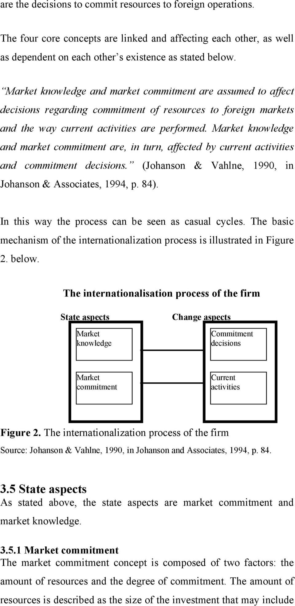 Market knowledge and market commitment are, in turn, affected by current activities and commitment decisions. (Johanson & Vahlne, 1990, in Johanson & Associates, 1994, p. 84).