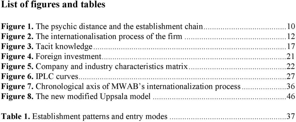 ..21 Figure 5. Company and industry characteristics matrix...22 Figure 6. IPLC curves...27 Figure 7.