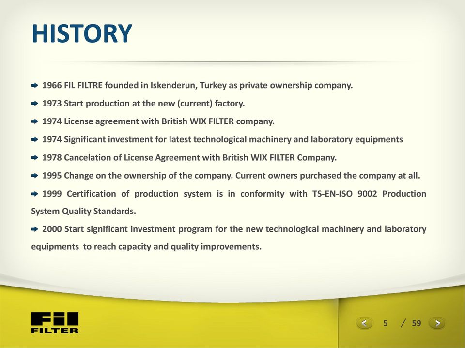 1974 Significant investment for latest technological machinery and laboratory equipments 1978 Cancelation of License Agreement with British WIX FILTER Company.