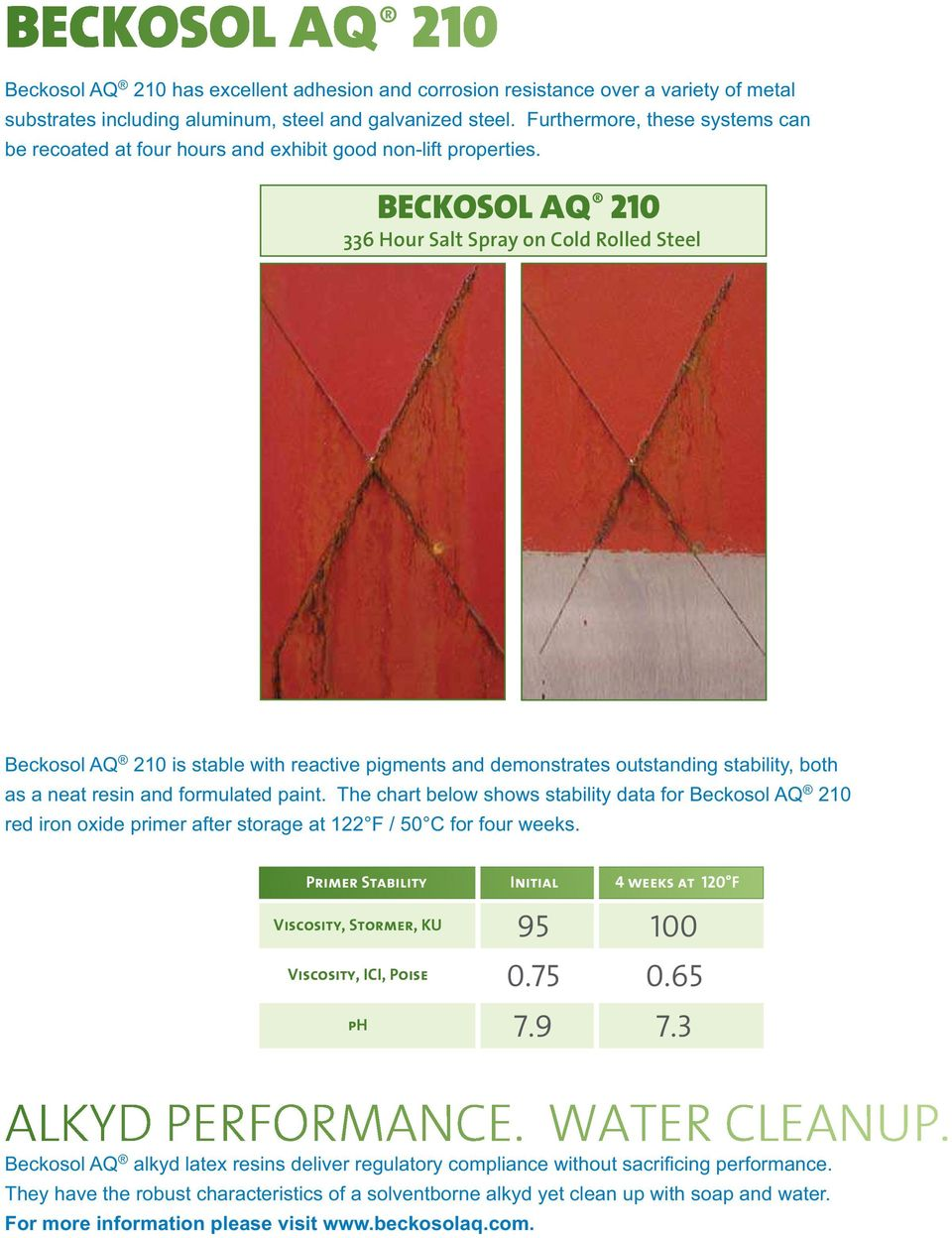 BECKOSOL AQ 210 336 Hour Salt Spray on Cold Rolled Steel Beckosol AQ 210 is stable with reactive pigments and demonstrates outstanding stability, both as a neat resin and formulated paint.