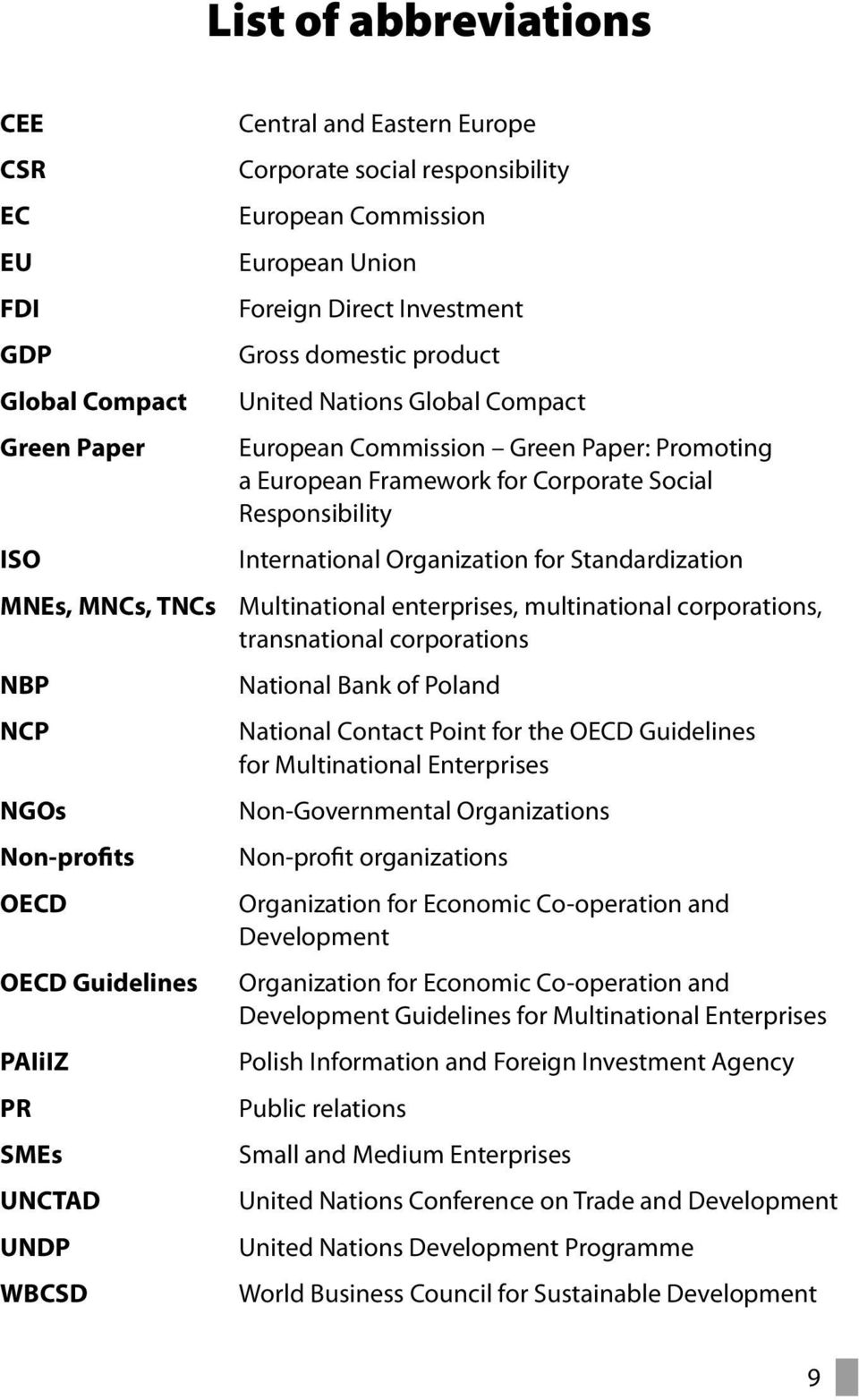 Framework for Corporate Social Responsibility International Organization for Standardization Multinational enterprises, multinational corporations, transnational corporations National Bank of Poland