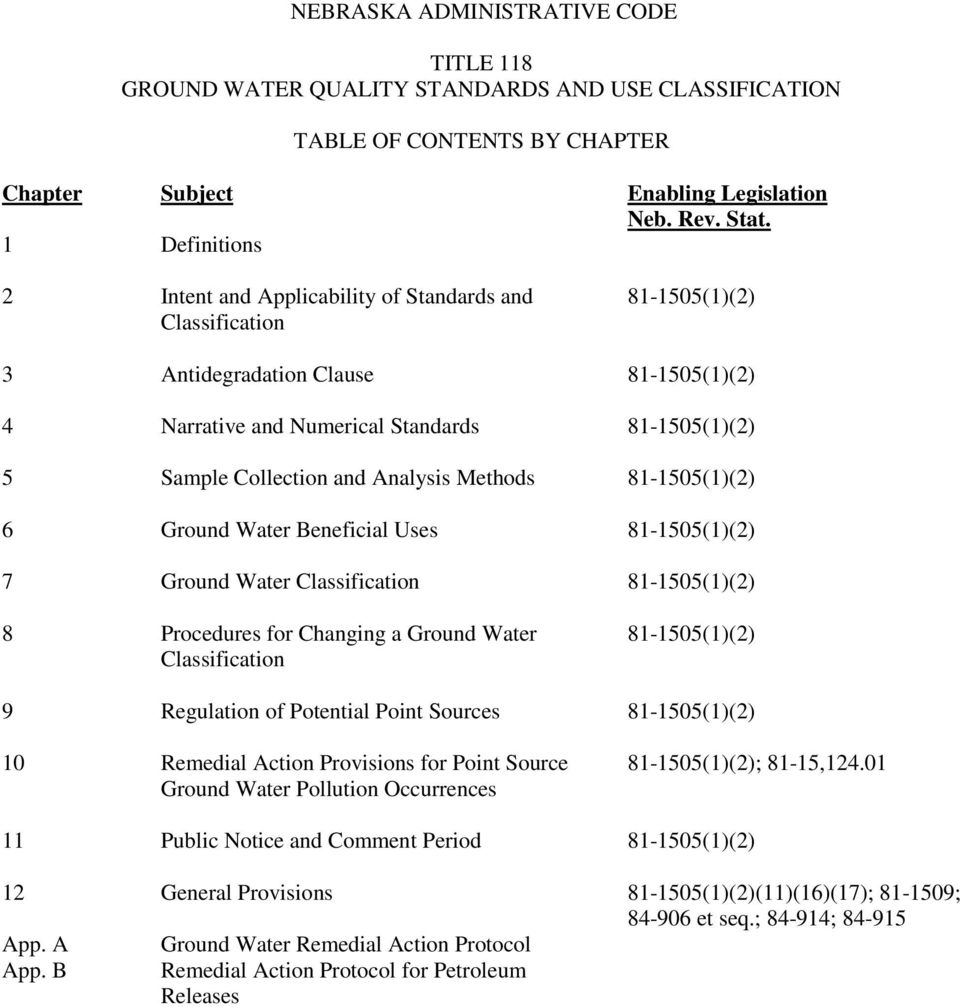 Analysis Methods 81-1505(1)(2) 6 Ground Water Beneficial Uses 81-1505(1)(2) 7 Ground Water Classification 81-1505(1)(2) 8 Procedures for Changing a Ground Water Classification 81-1505(1)(2) 9
