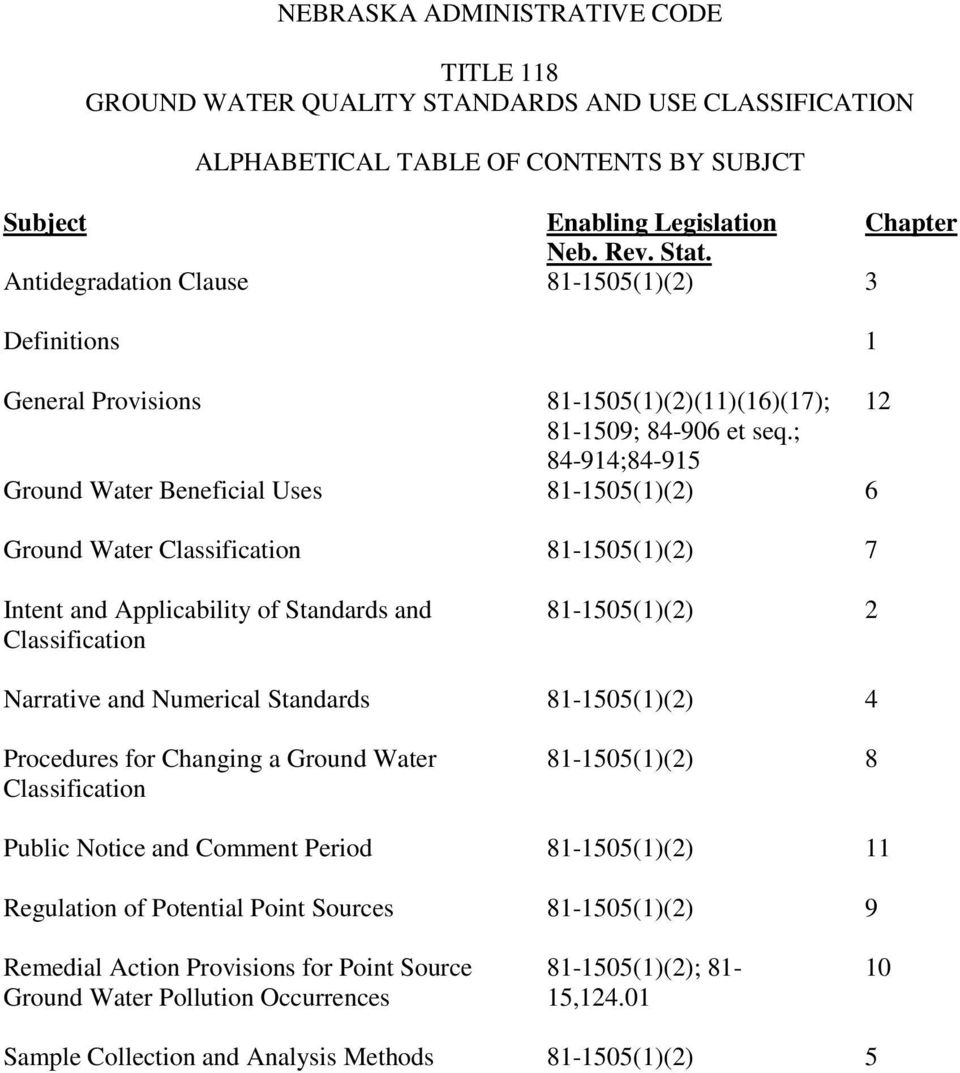 ; 84-914;84-915 Ground Water Beneficial Uses 81-1505(1)(2) 6 Ground Water Classification 81-1505(1)(2) 7 Intent and Applicability of Standards and Classification 81-1505(1)(2) 2 Narrative and