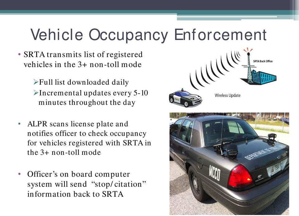 license plate and notifies officer to check occupancy for vehicles registered with SRTA in the
