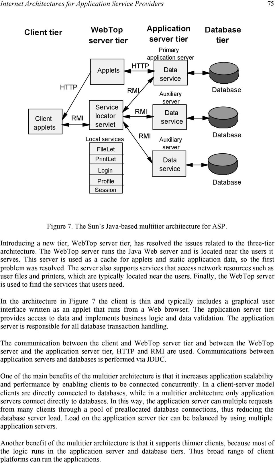 The Sun s Java-based multitier architecture for ASP. Introducing a new tier, WebTop server tier, has resolved the issues related to the three-tier architecture.
