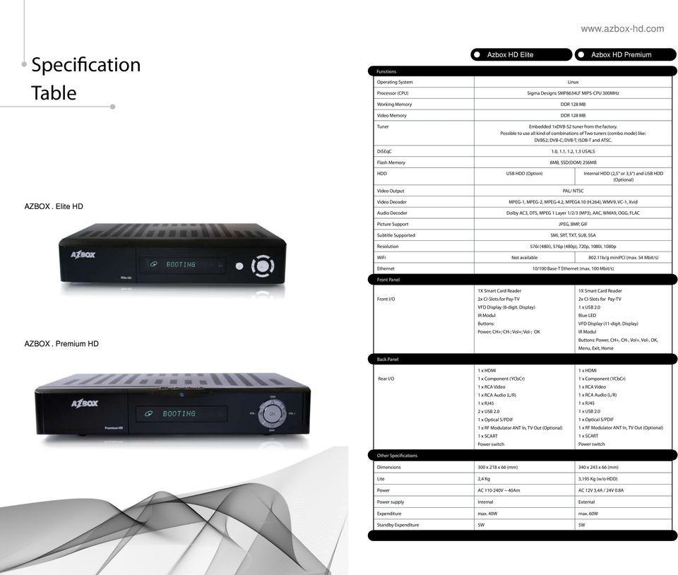 3 USALS 8MB, SSD(DOM) 256MB Azbox HD Premium HDD USB HDD (Option) Internal HDD (2,5 or 3,5 ) and USB HDD (Optional) AZBOX.