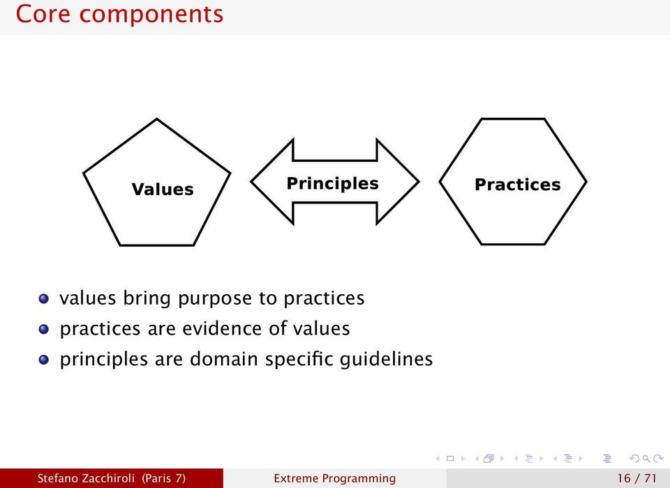 principles are domain specific guidelines